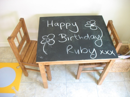 DIY Ikea Table With Chalkboard Paint (via Apartmenttherapy)