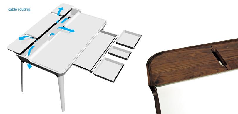 Cool Study Desk for Modern Teen Room Design from
